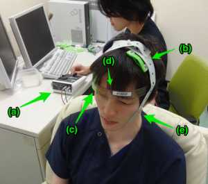 Yokoi and Sumiyoshi. 2015 tDCS administration at National Center of Neurology and Psychiatry Hospital. A subject (front) sits on a sofa relaxed, and a researcher (behind) controls the tDCS device (a). In this picture, anodal (b) and cathodal (c) electrodes with 35-cm2 size are put on F3 and right supraorbital region, respectively. We use a head strap (d) for convenience and reproducibility, and also use a rubber band (e) for reducing resistance
